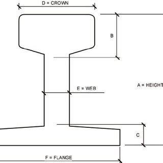 Cross-Sectional Survey Design - SAGE Research Methods